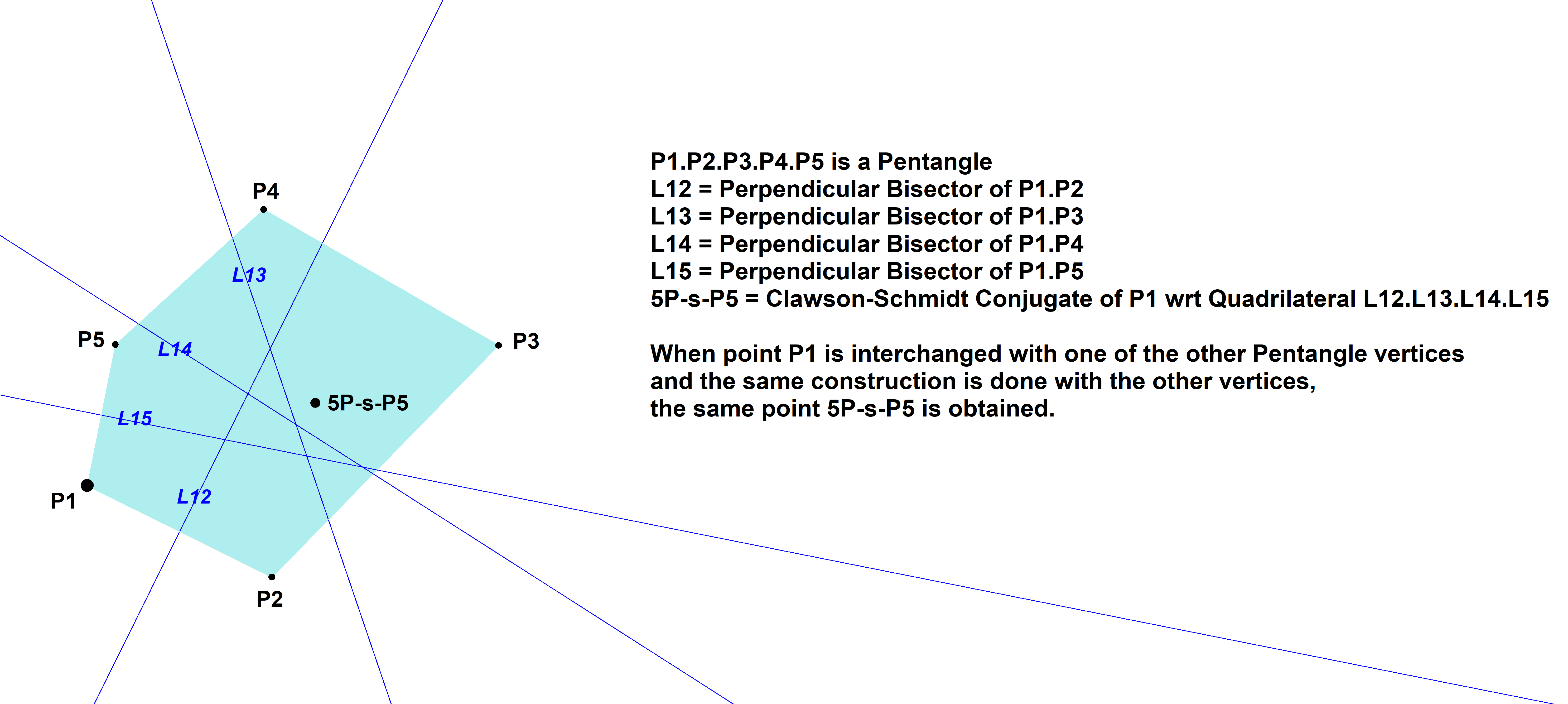 5P s P5 Schmidt Point 02