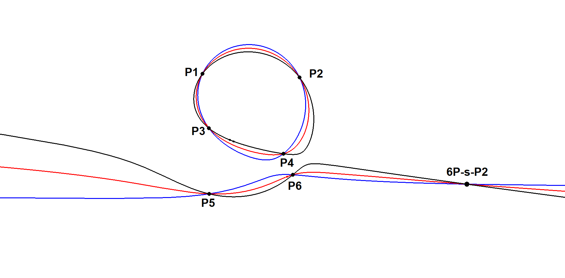 6P s P2 CB Point of a Circular Cubic 01