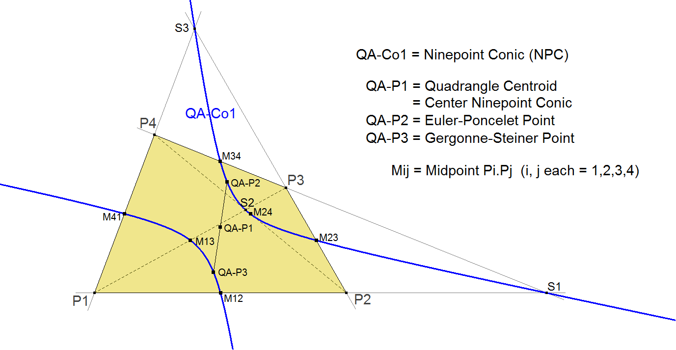 QA-Co1-Ninepoint-Conic-00