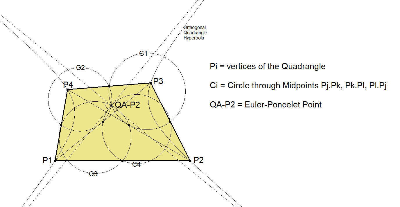 QA-P2-Euler-Point-00