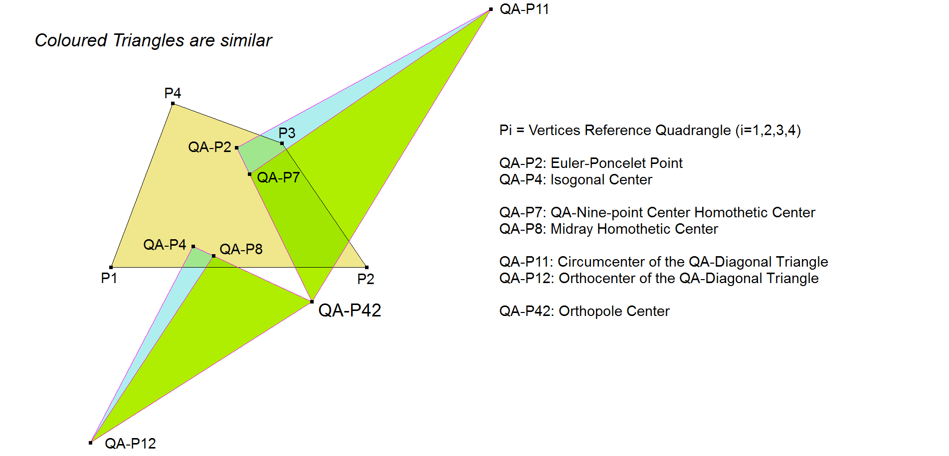 QA-P42-OrthopoleCenter-20-SimilarTriangles