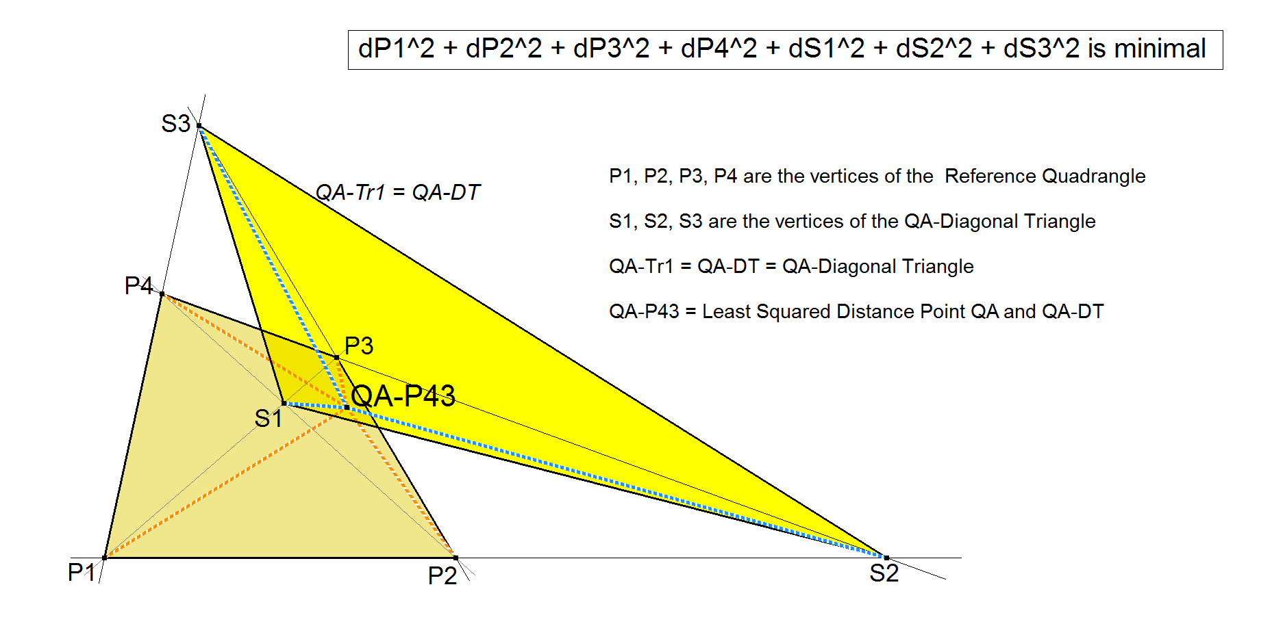QA-P43-LSD-point-QA-and-QA-DT-00