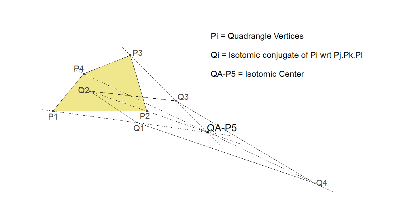 QA-P5-Isotomic-Center-00