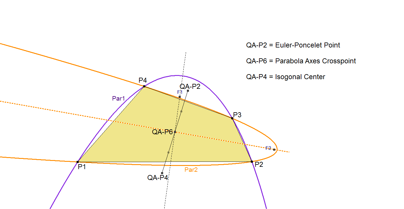 QA-P6-ParabolaAxisCrossPoint-00