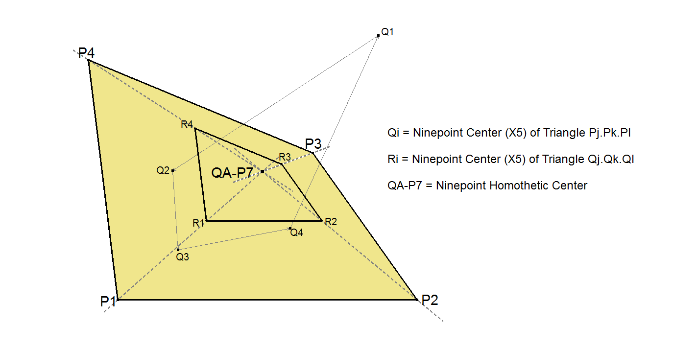 QA-P7-Euler-Point-Homothetic-Center-00