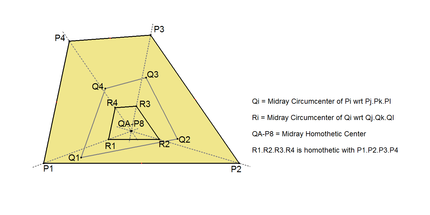 QA-P8-Midray-Homothetic-Center-00