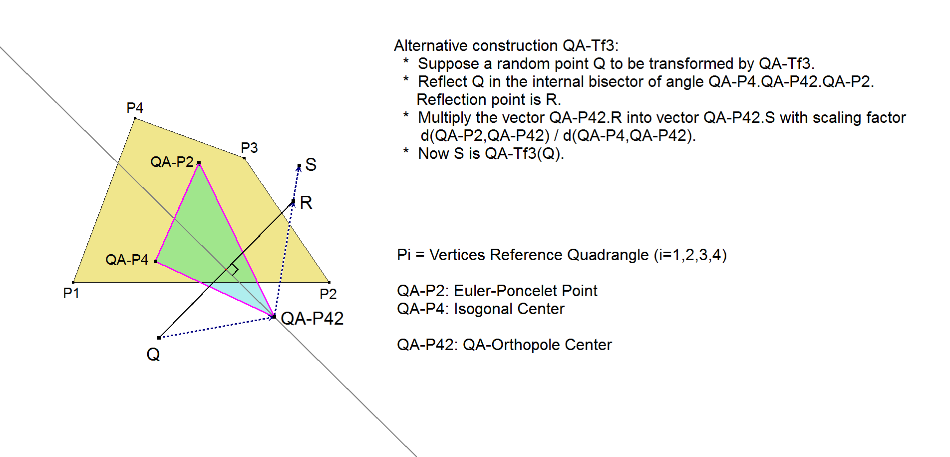 QA-Tf3-OrthopoleTransformation-10-2nd constr