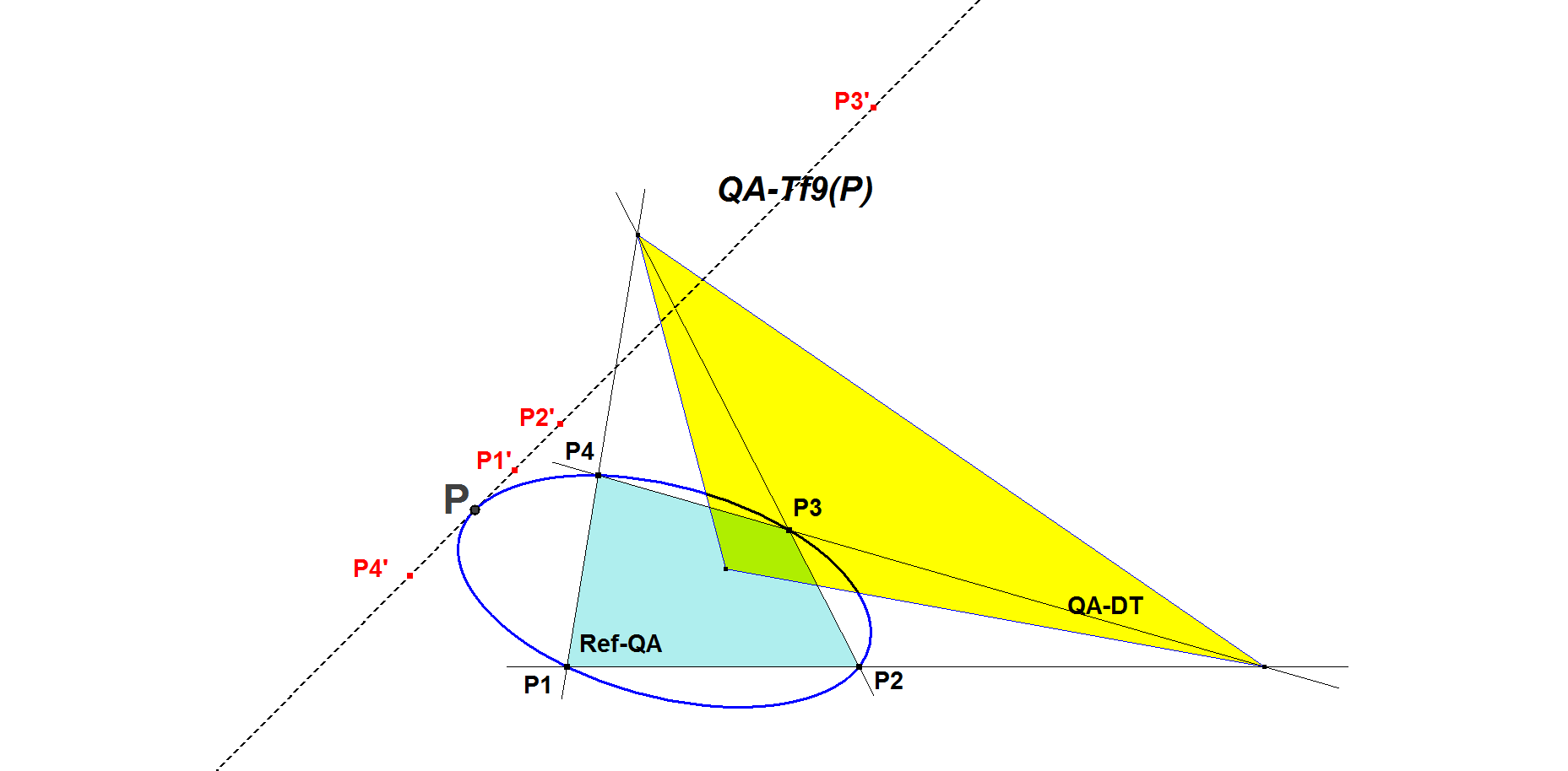 QA Tf9 5th Point Tangent 01