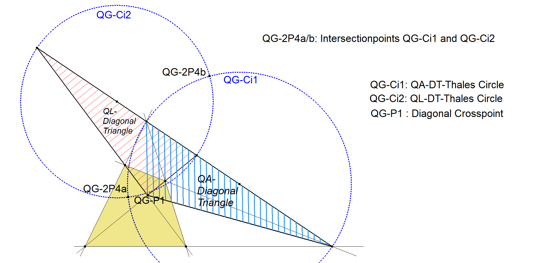 QG-2P4-Intersectionpoints QG-Ci1 and QG-Ci2-01