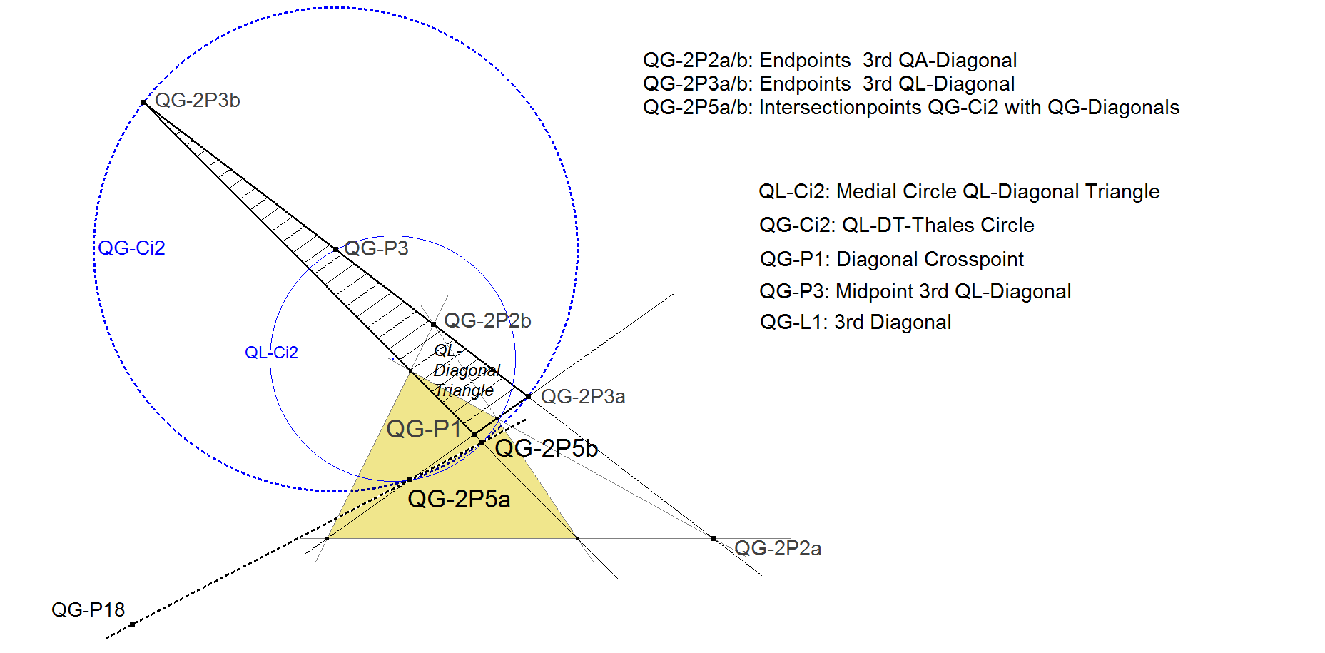 QG-2P5-Intersection points QG-Ci2 with QG-Diagonals-02