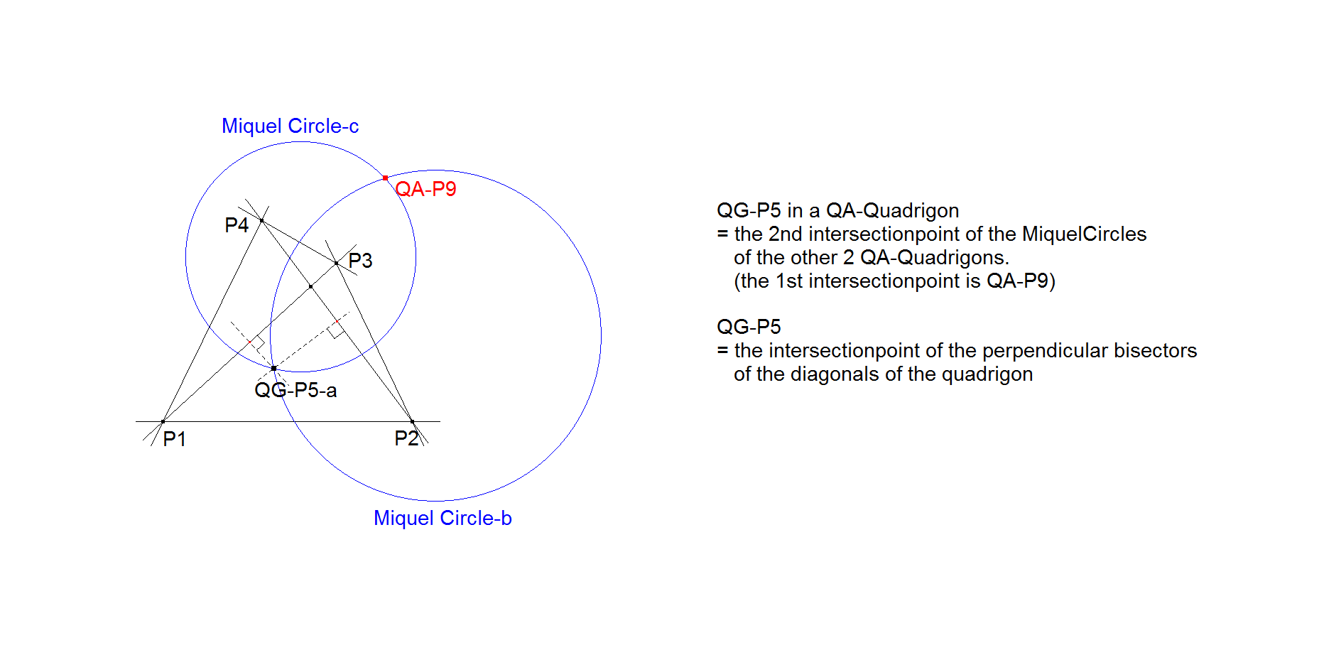 QG-P5-Intersectionpoint-MiquelCircles-01