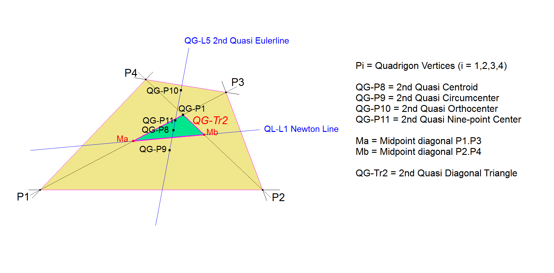 QG-Tr2-2nd-QuasiDiagonalTriangle-01