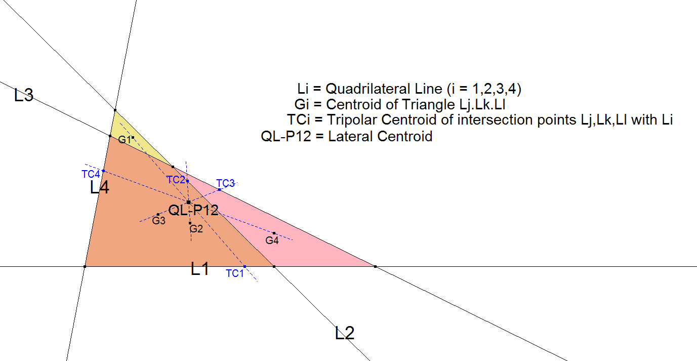 QL-P12-LateralCentroid-00