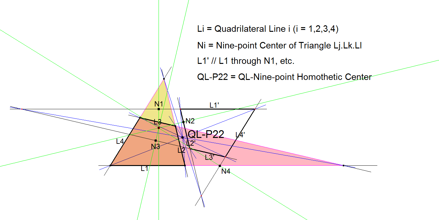 QL-P22-QL-Ninepoint-Homothetic-Center