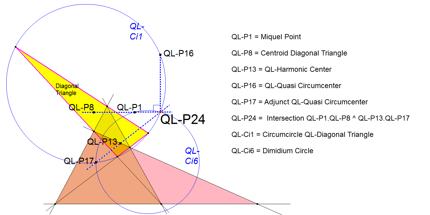 QL-P24-Intersectionpoint P1-P8 and P16-P23