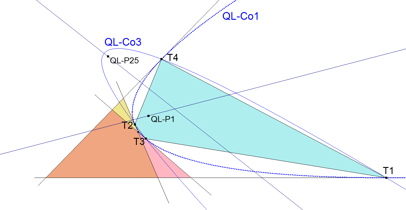 QL-P25-2nd-QL-Parabola-Focus-00